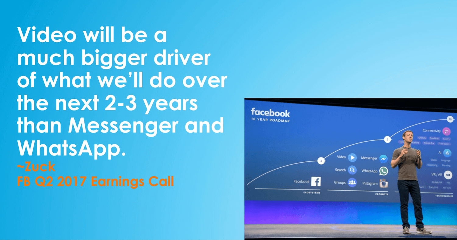 How to Create Compelling Videos for Facebook and Instagram