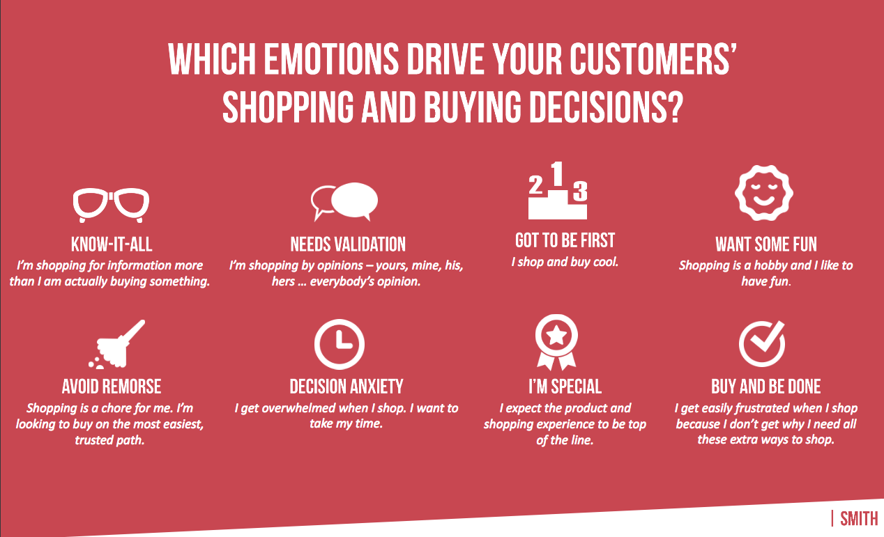 Social media for b2b and why emotions matter