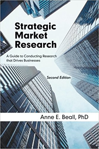 Strategic market research for effective video making
