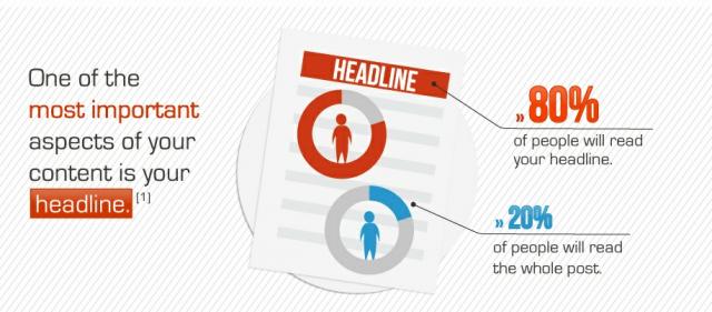 Headlines in blogs