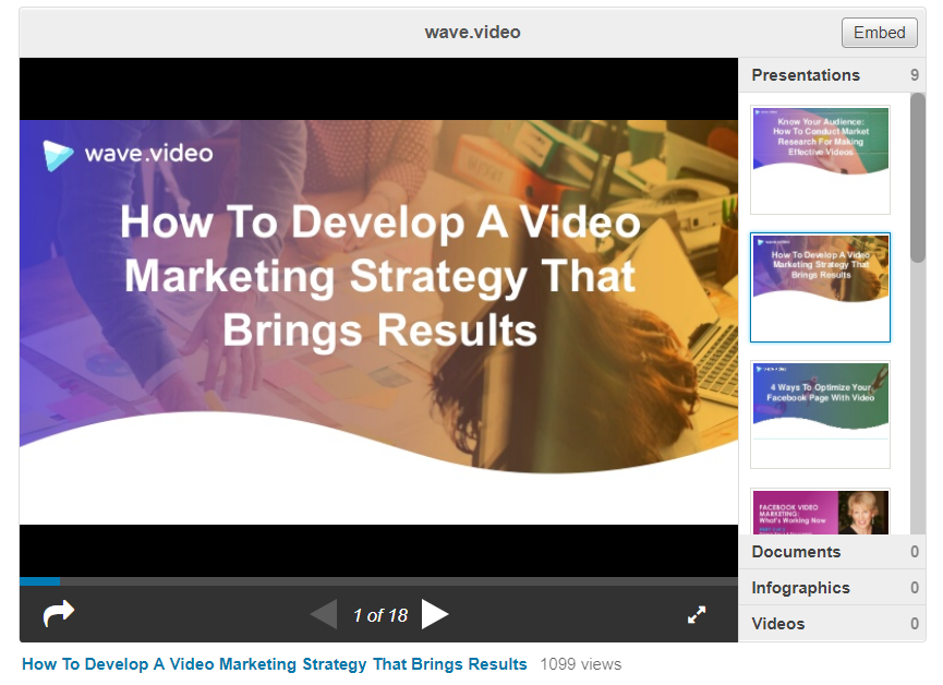 Wave.video Slideshare page