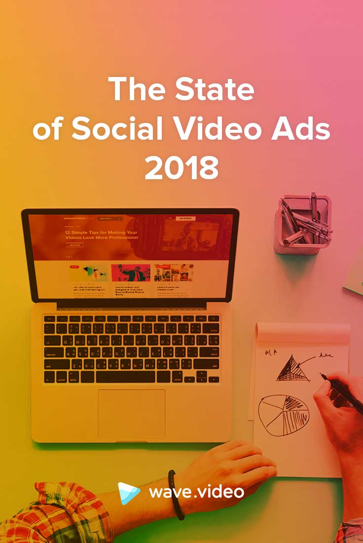 [Research] The State of Social Video Ads 2018