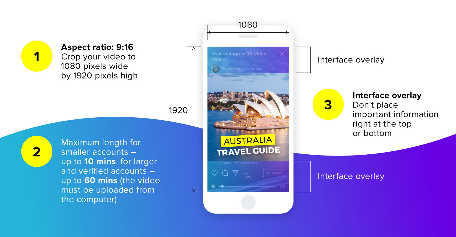 IGTV interface overview
