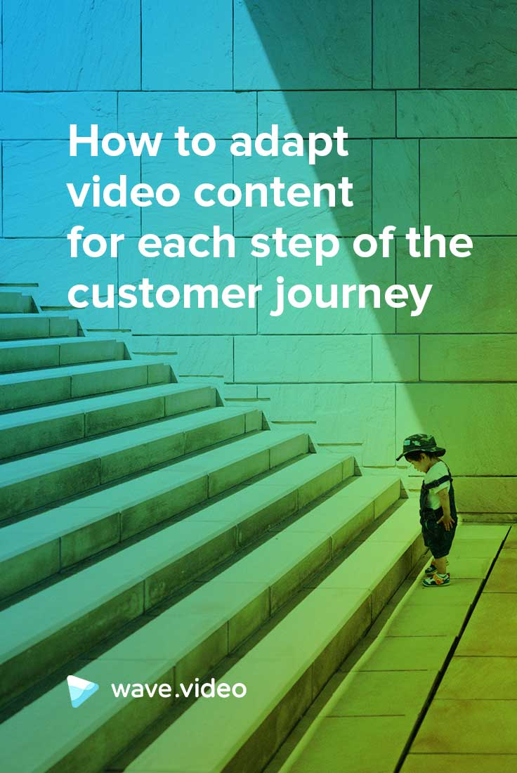How to Adapt Video Content for Each Step of the Customer Journey