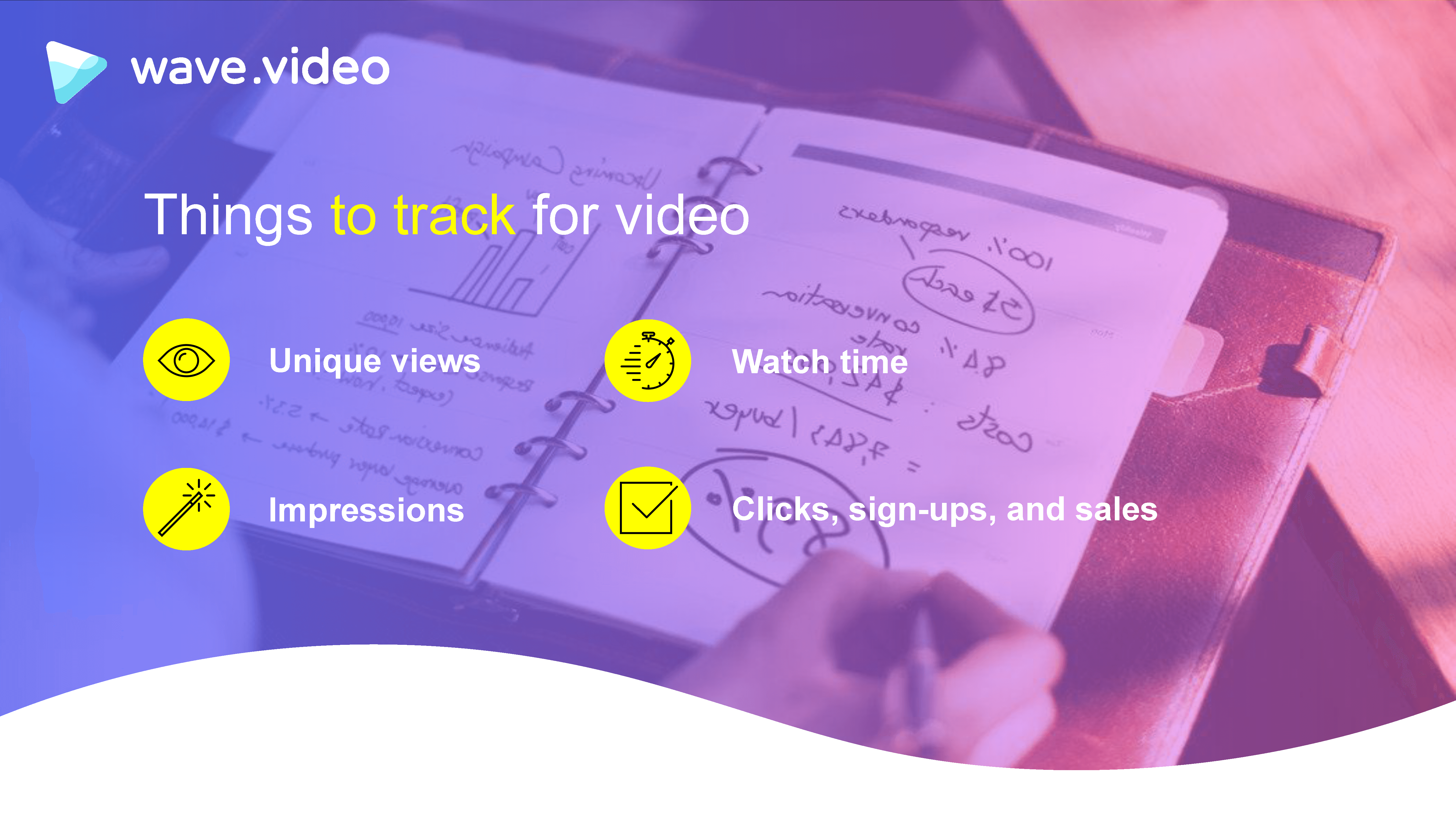 KPIs for video