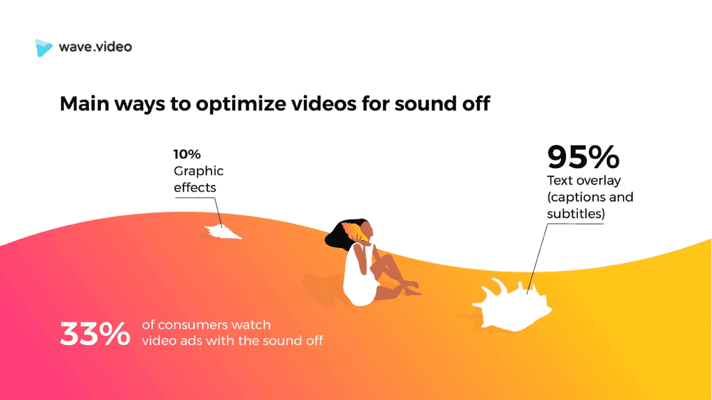 Facebook video ad: optimize for sound off