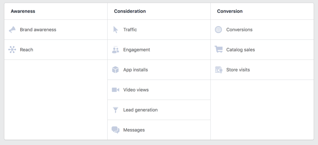 objectives for Facebook Video Ad