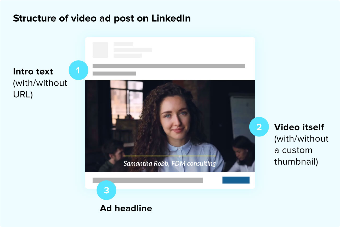 LinkedIn video ad guidelines
