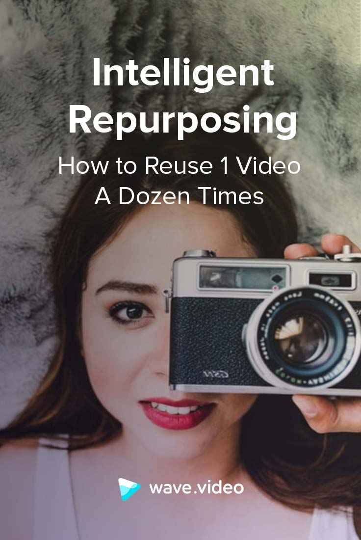 """Intelligent Repurposing"": How to Reuse 1 Video a Dozen Times"