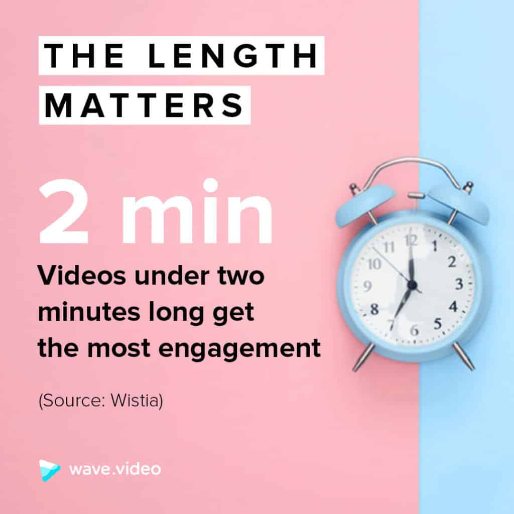 Video marketing statistics: videos under two minutes long get the most engagement