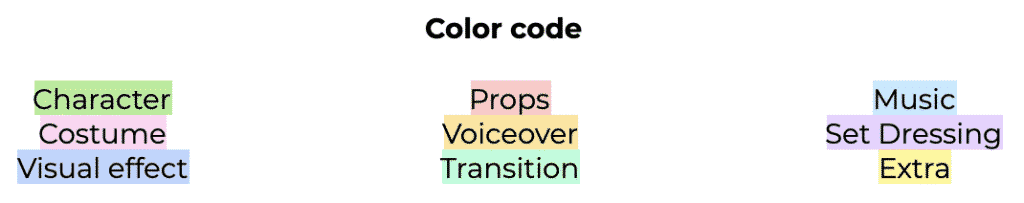 Video script color code