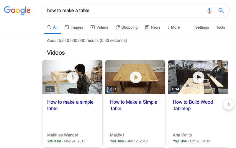 How to make a table: exact keyword match